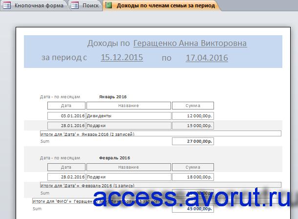 Отчёт готовой базы данных «Домашняя бухгалтерия».