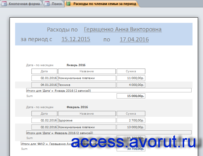 Отчёт о расходах базы данных «Домашняя бухгалтерия» в access.