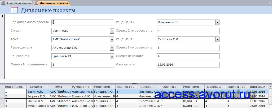 Форма «Дипломные проекты» в готовой базы данных «Дипломное проектирование».