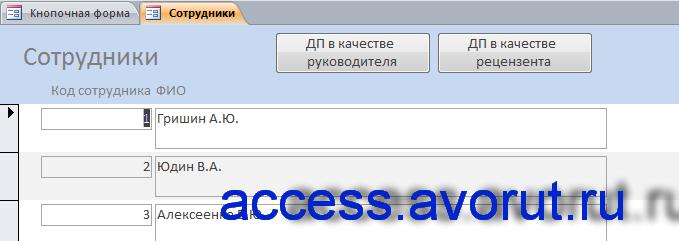 Форма «Сотрудники» готовой курсовой базы данных «Дипломное проектирование».