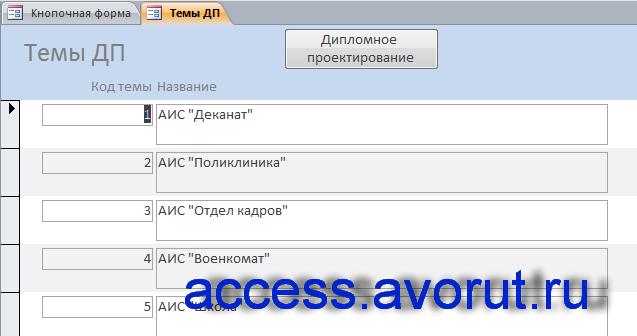 Форма «Темы ДП» примера готовой бд access «Дипломное проектирование».