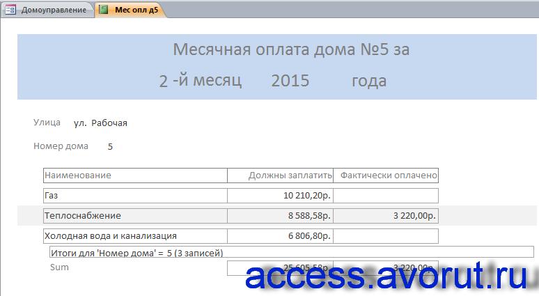 Отчёт «Месячная оплата дома № 5» базы данных Домоправление
