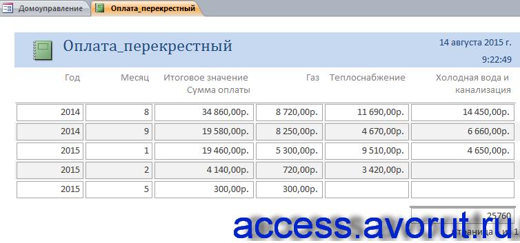 """Отчёт «Оплата перекрёстный» в базе данных """"Домоуправление""""."""