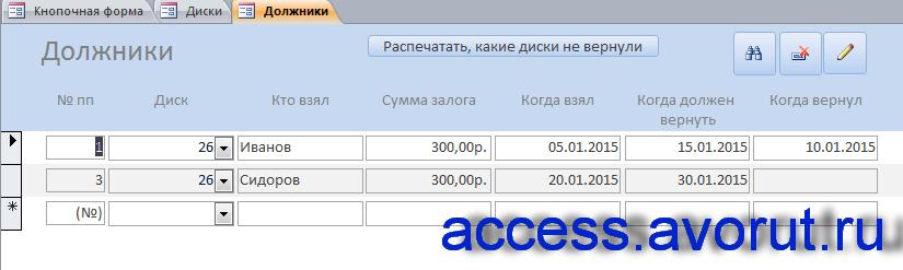 """Форма """"Должники"""" курсовой базы данных аксесс «Электронный каталог CD-дисков»"""