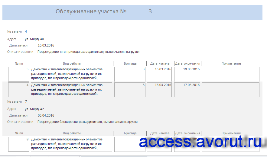 Пример базы данных access Городские электросети. Отчёт «Обслуживание участка».