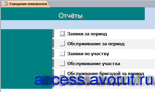 Страница «Отчёты» готовой базы данных «Городские электросети».