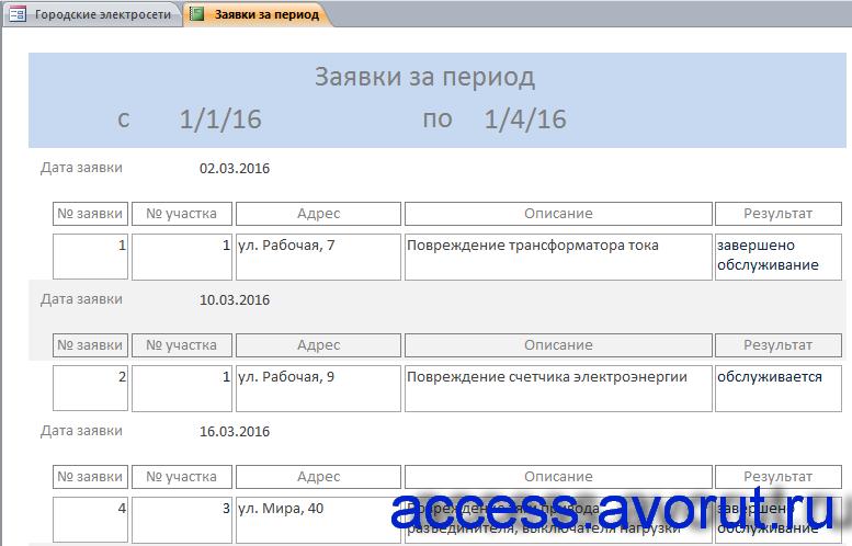 Отчёт «Заявки за период». База данных access Городские электросети.