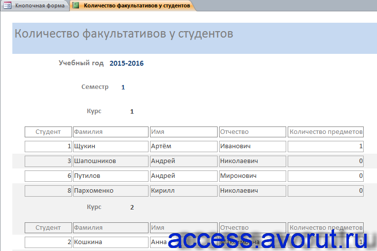 Скачать готовую базу данных access «Определение факультативов для студентов». Отчёт «Количество факультативов у студентов».
