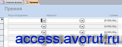 """Форма «Премия» из примера базы данных аксесс """"Фирма""""."""