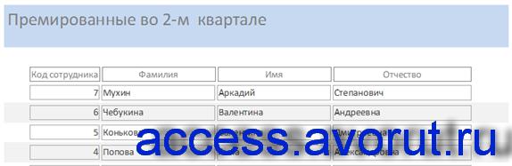 Отчёт для базы данных фирмы «Премированные во 2-м квартале».