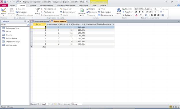 Пример базы данных access. Таблица «Услуги в заказе»