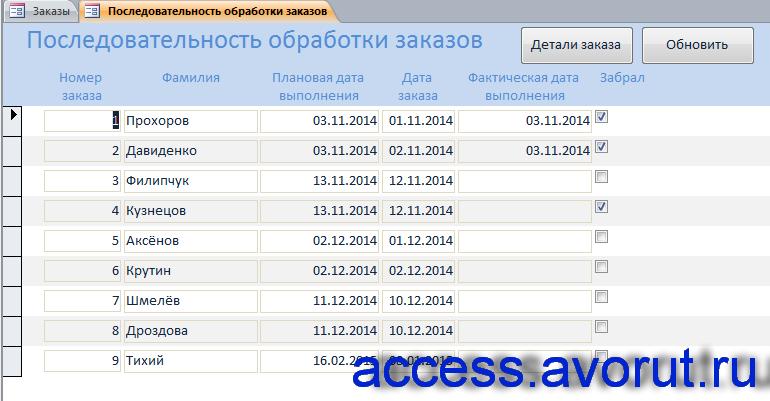 Скачать базу данных access Фотоателье. Форма «Последовательность обработки заказов»