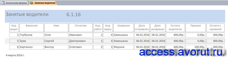 """Отчёт «Занятые водители» в базе данных """"Грузовые перевозки""""."""
