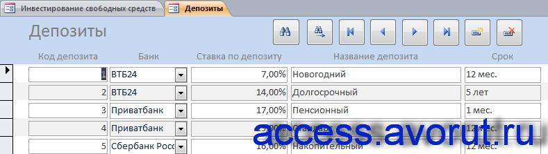 Форма «Депозиты» примера базы данных «Инвестирование свободных средств»..