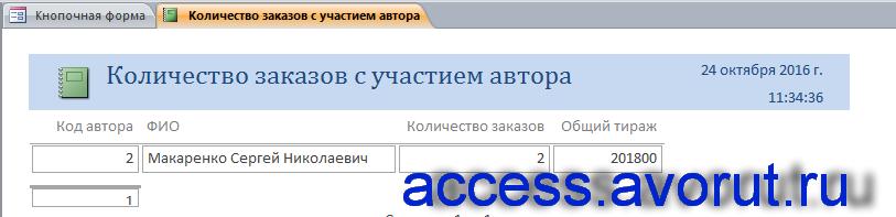 Отчёт «Количество заказов с участием автора». Пример готовой базы данных «Издательство».