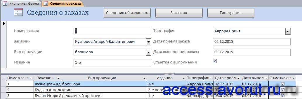 Форма «Сведения о заказах». Скачать готовую базу данных «Издательство».