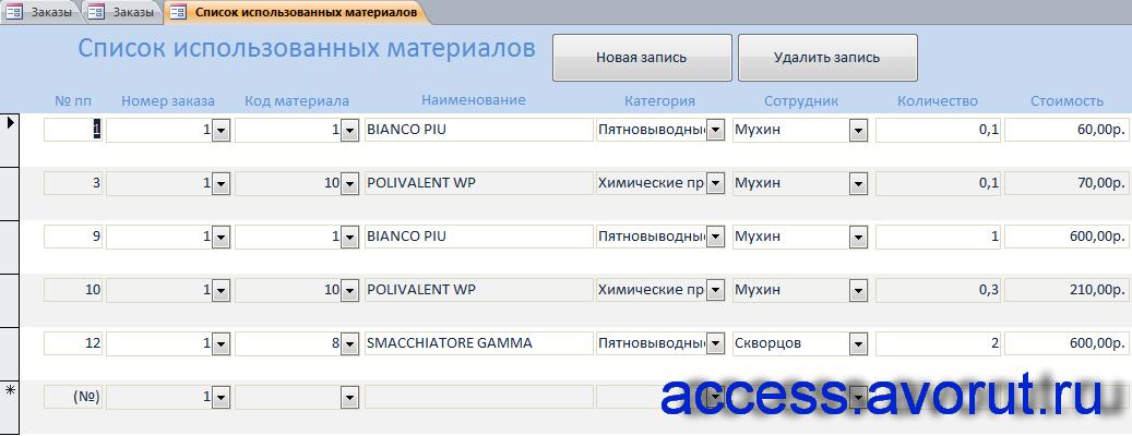 Скачать пример базы данных access Химчистка. Форма «Список использованных материалов»