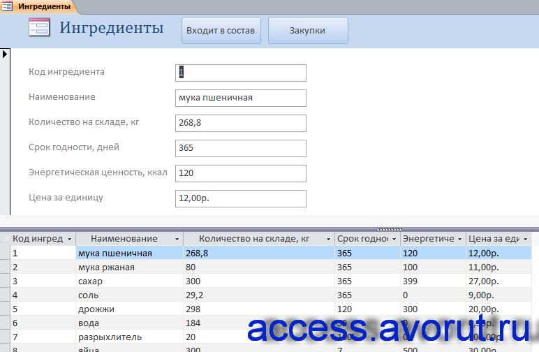 Скачать пример базы данных access Хлебокомбинат. Форма «Ингредиенты»