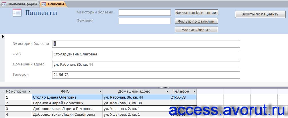 Форма «Пациенты» готовой базы данных «Хозрасчётная стоматологическая поликлиника».