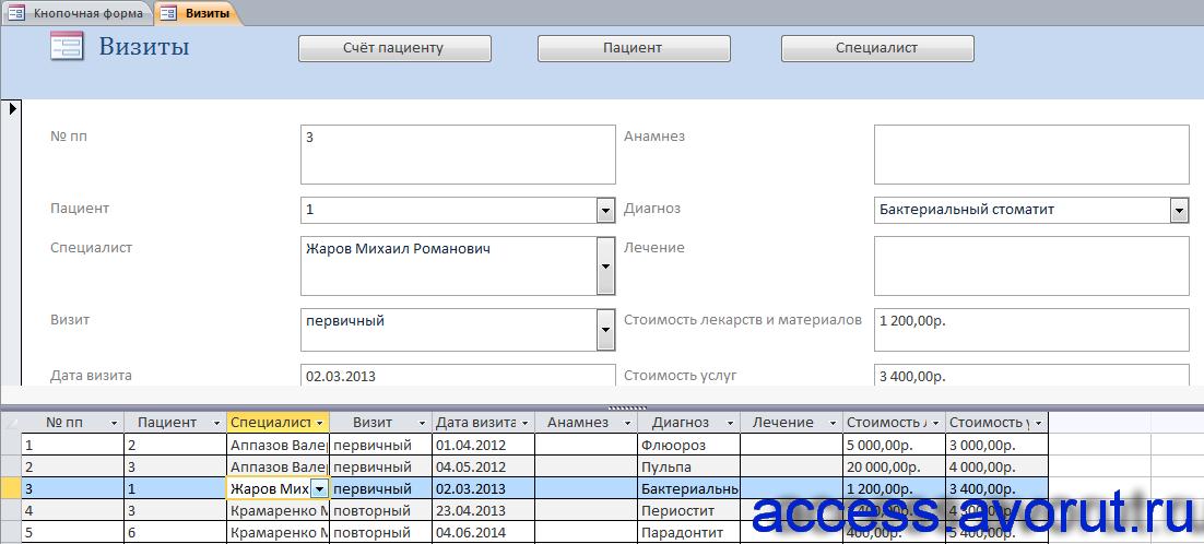 Форма «Визиты» базы данных access «Хозрасчётная стоматологическая поликлиника».