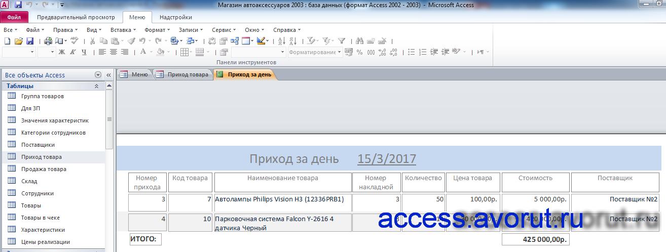 база данных Access Магазин автоаксессуаров (автозапчастей). Магазин продуктов, одежды, бытовой техники