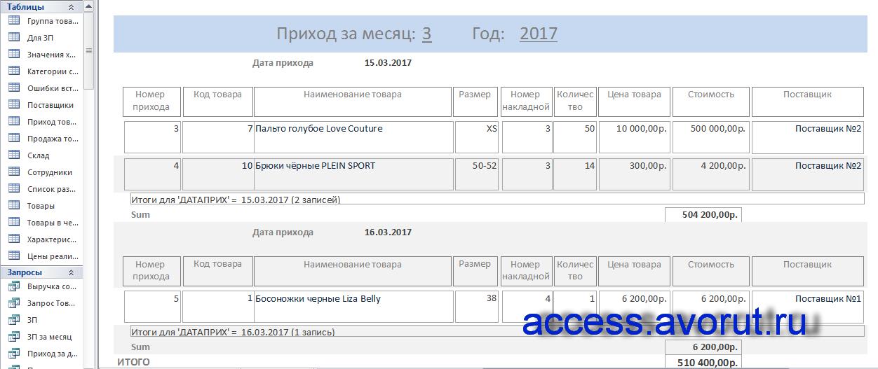 база данных для магазина одежды и обуви в access