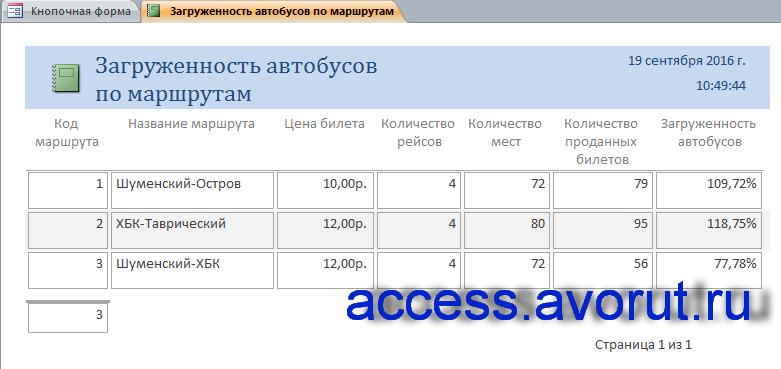 Скачать готовую базу данных access «Маршрутное такси». Отчёт «Загруженность автобусов по маршрутам».