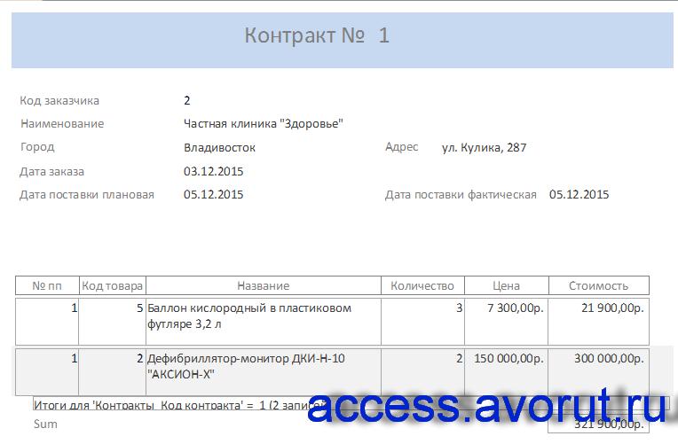 БД фирмы-поставщика медицинской техники в access. Отчёт по контракту.