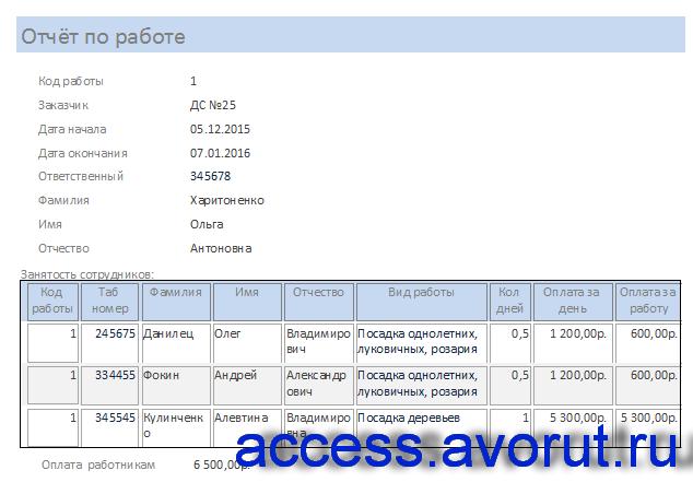 """База данных access """"Распределение дополнительных обязанностей"""". Отчёт по работе."""