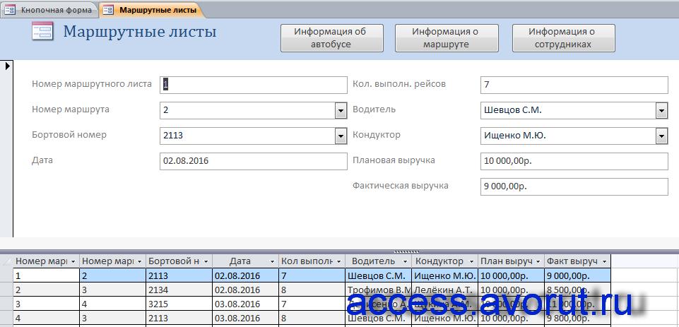 Форма «Маршрутные листы» примера базы данных «Перевозки на внутригородских маршрутах».