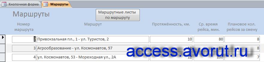 Форма «Маршруты» готовой бд access «Пассажирское автопредприятие».