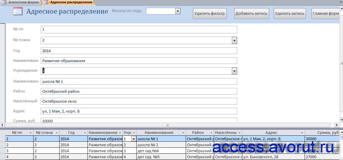 Скачать базу данных access Планирование бюджетных ассигнований  Форма Адресное распределение готовой базы данных Планирование бюджетных ассигнований
