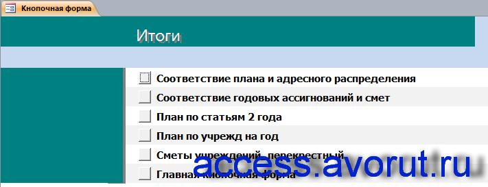 Страница «Итоги» главной формы готовой бд access «Планирование бюджетных ассигнований».