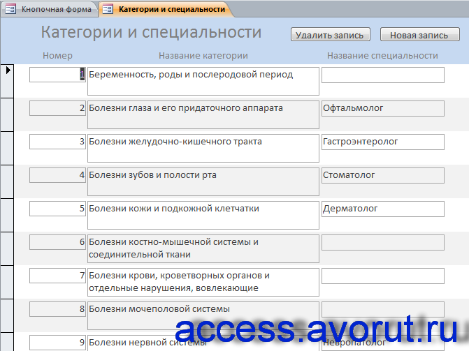 Скачать курсовую базу данных access Поликлиника. Форма «Категории и специальности»