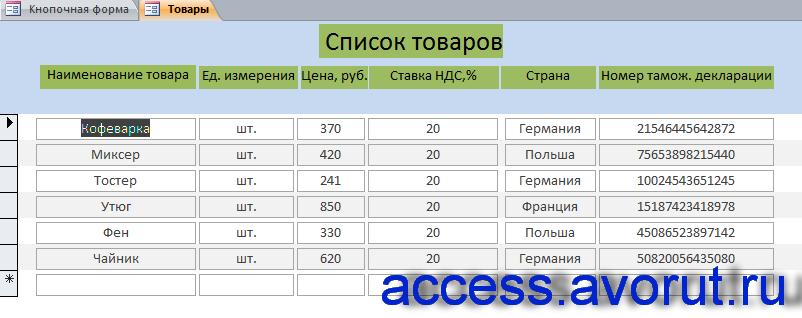 Скачать базу данных access Продажи товаров. Форма «Список товаров»
