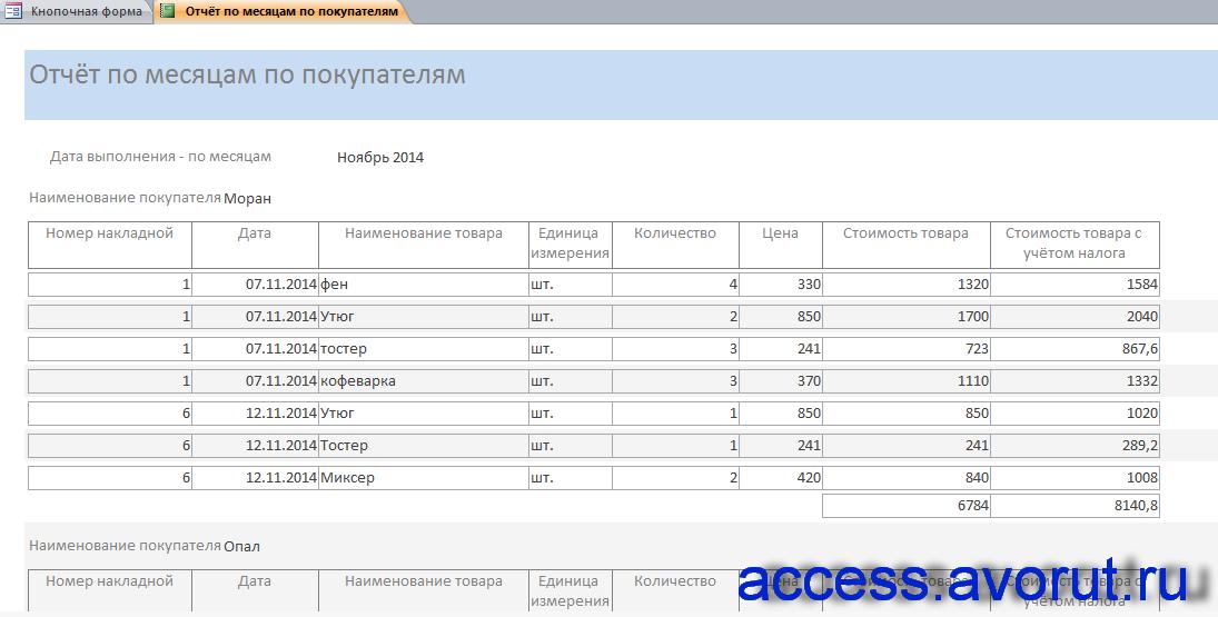 Готовая база данных access Продажи товаров. Отчёт по месяцам по покупателям