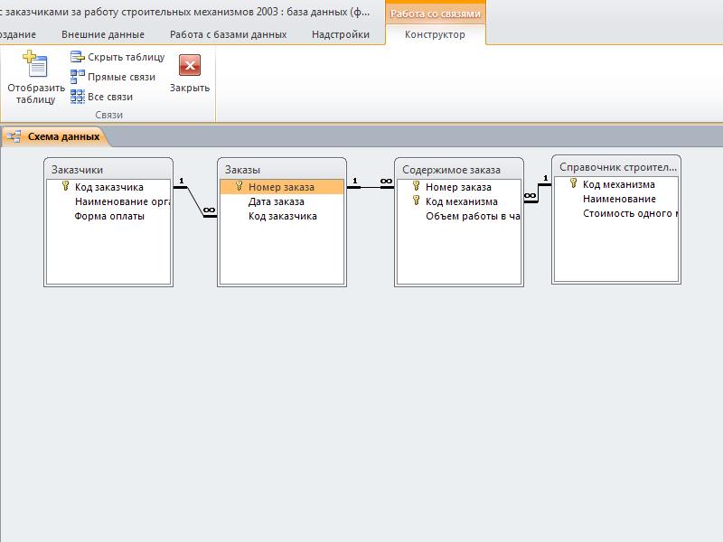 Access. Схема готовой базы данных «Расчёты с заказчиками за работу строительных механизмов» содержит таблицы «Заказчики», «Заказы», «Содержимое заказа», «Справочник строительных механизмов»