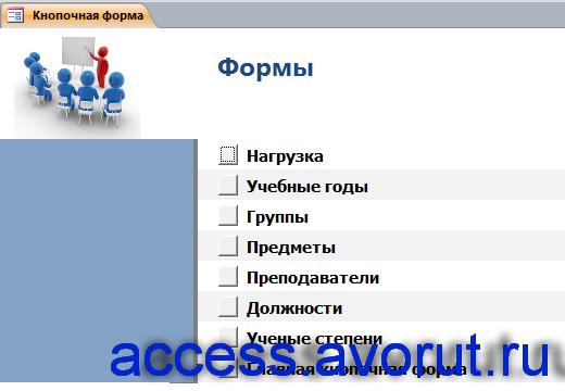 Страница «Формы» главной кнопочной формы готовой бд «Распределение учебной нагрузки».
