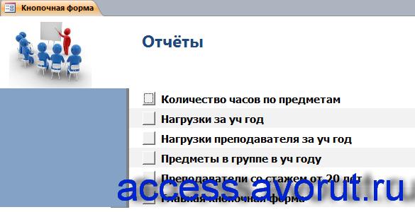 Страница «Отчёты» главной кнопочной формы готовой базы данных access «Распределение учебной нагрузки».