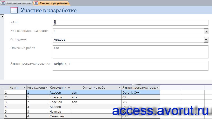 Скачать готовую базу данных «Бизнес-процессы компьютерной фирмы» - Участие в разработке ПО.