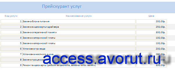 Информационная система по учёту и ремонту компьютерной техники база данных скачать; Сервисный центр база данных access диплом