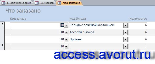 Скачать готовую базу данных access Ресторан. Форма «Что заказано»