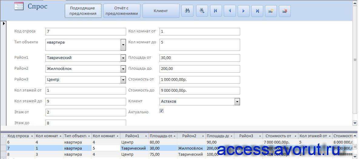 access недвижимость. Скачать базу данных «Риэлторская контора». Спрос на квартиру.
