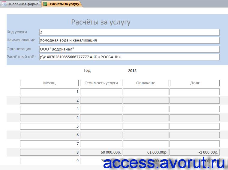 Отчёт готовой базы данных access «Бизнес-процессы правления общества собственников жилья».