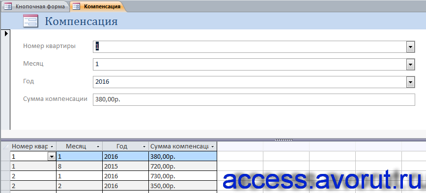 Форма Компенсация базы данных (бд) «Бизнес-процессы правления общества собственников жилья».