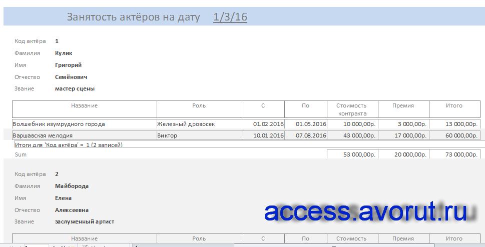 Отчёт «Занятость актёров на дату», где дата, введённая пользователем, соответстствует периоду контракта актёра.