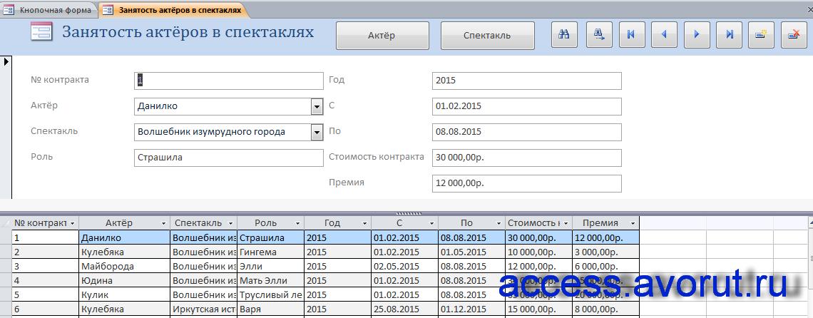 Пример готовой базы данных «Занятость актеров театра». Форма «Занятость актёров в спектаклях».