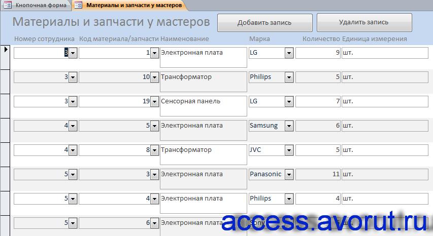 Готовая база данных access Телеателье. Форма «Материалы и запчасти у мастеров»