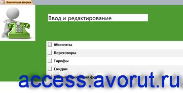 Страница «Ввод и редактирование» главной кнопочной формы базы данных «Учёт телефонных переговоров»