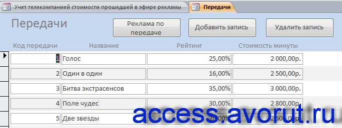 """Форма """"Передачи"""" базы данных """"Учёт стоимости рекламы телекомпанией""""."""